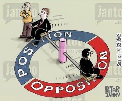 Position - Opposition